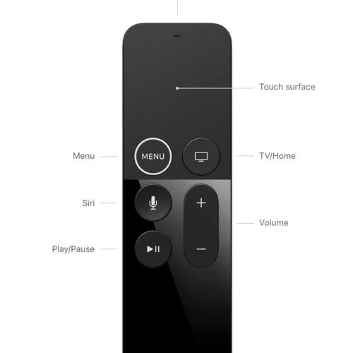 restart the device using the remote control